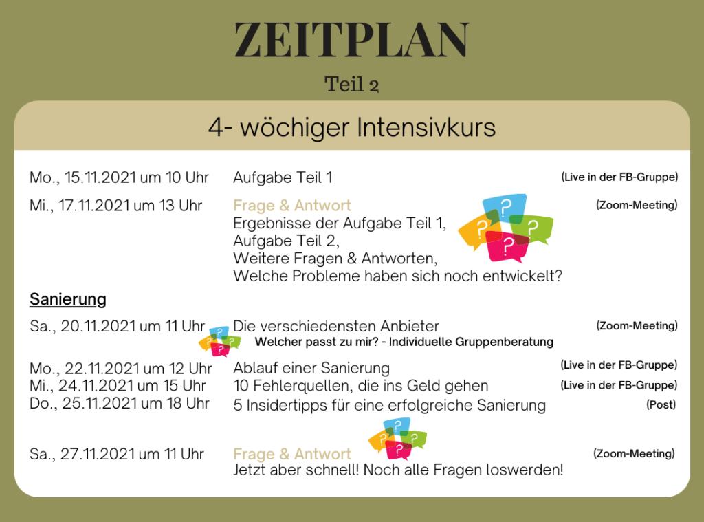 Zeitplan Immobilien Kurs